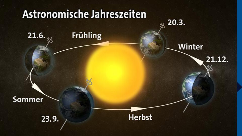 Www.Hr.Wetter-Online De