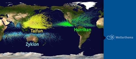 hurrikane