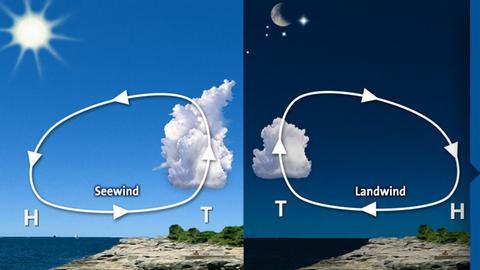 landseewindsystem