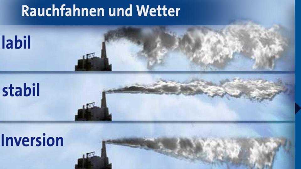 Hr Wetter Online De