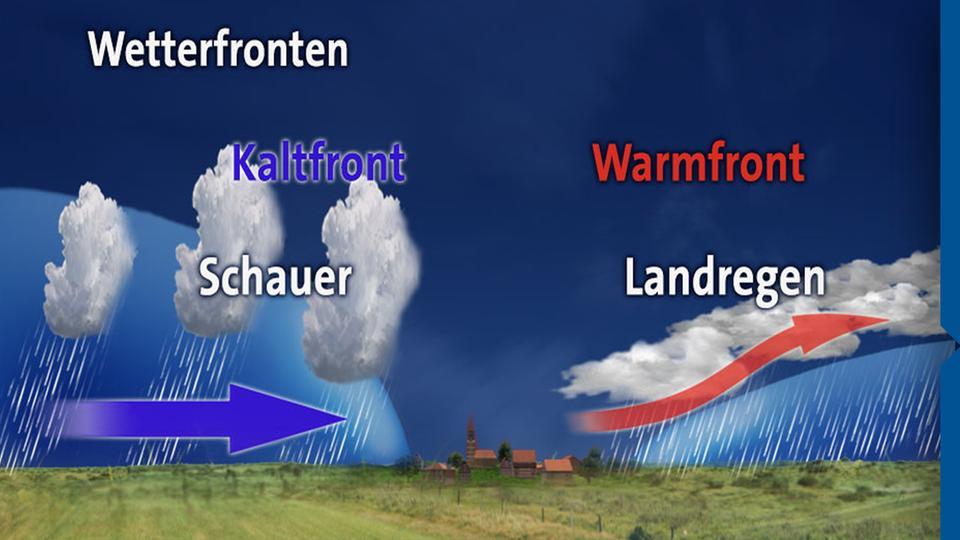 T Online Wetter Niederschlagsradar
