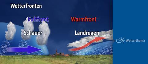 schauerlandregen