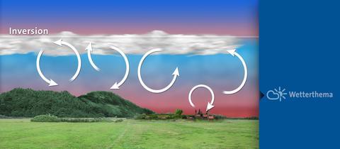 tdt_hochnebelartige_wolken