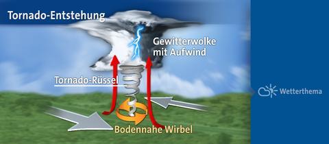 Hr3 Wetter Online