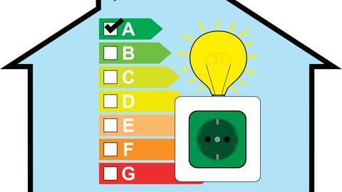 Grafik mit den neuen Energieeffizienz-Klassen A - G