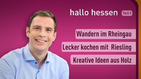 Moderator Jens Kölker sowie die Themen: Wandern im Rheingau, Lecker kochen mit Riesling, Kreative Id